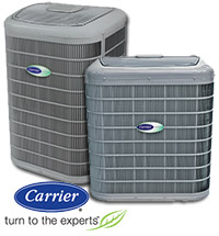 AC units and heat pumps in Graham